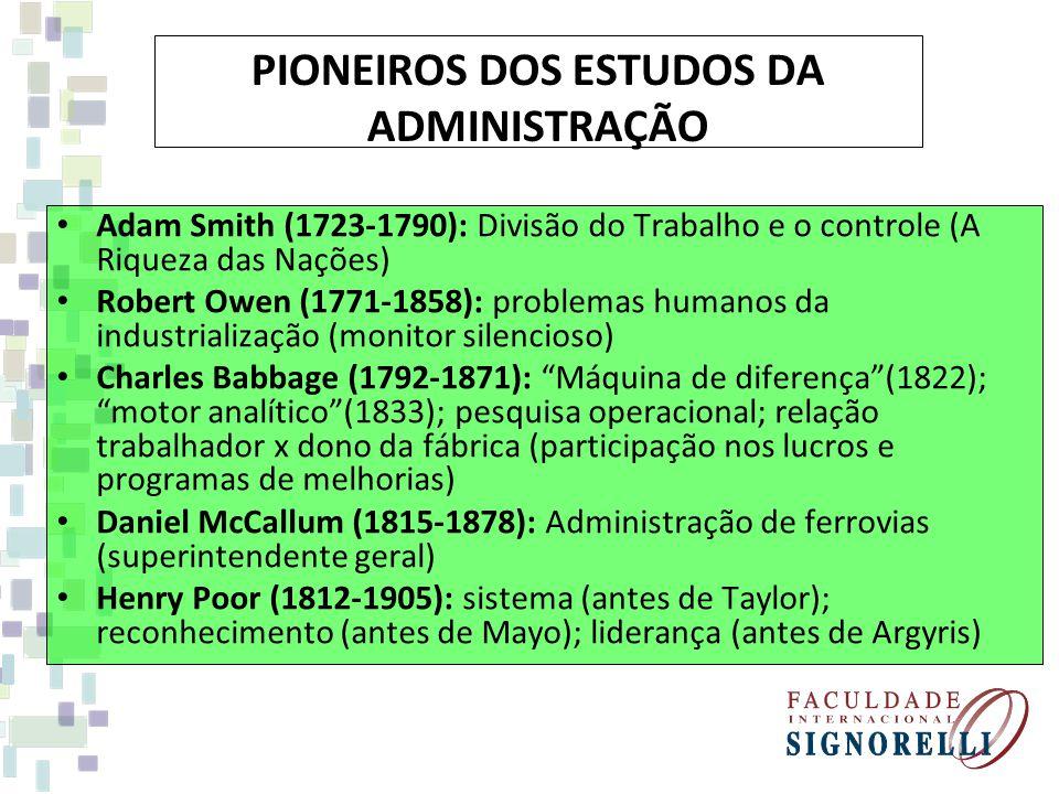 PIONEIROS DOS ESTUDOS DA ADMINISTRAÇÃO Adam Smith (1723-1790): Divisão do Trabalho e o controle (A Riqueza das Nações) Robert Owen (1771-1858): proble
