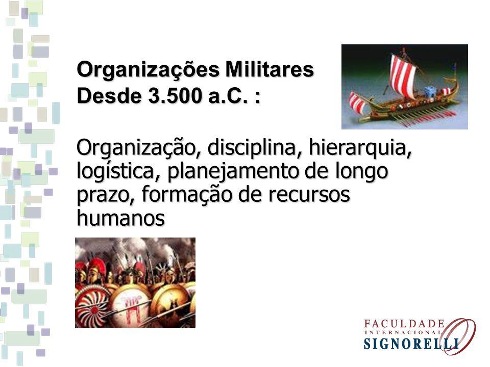 Organização, disciplina, hierarquia, logística, planejamento de longo prazo, formação de recursos humanos Organizações Militares Desde 3.500 a.C. :