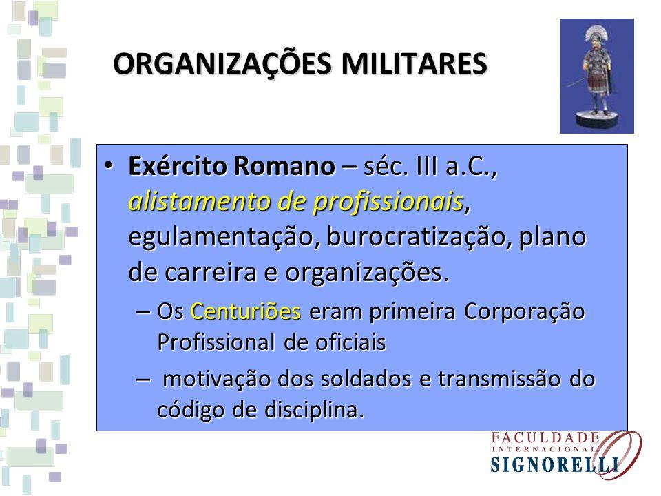 Exército Romano – séc. III a.C., alistamento de profissionais, egulamentação, burocratização, plano de carreira e organizações. Exército Romano – séc.