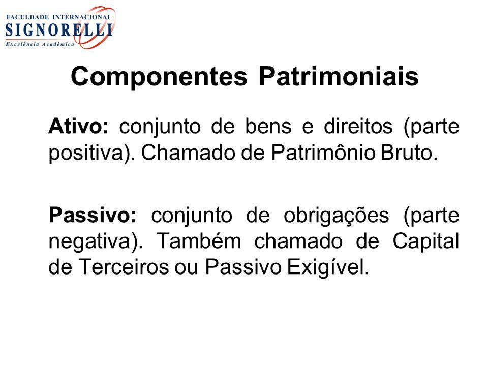 Componentes Patrimoniais Ativo: conjunto de bens e direitos (parte positiva). Chamado de Patrimônio Bruto. Passivo: conjunto de obrigações (parte nega