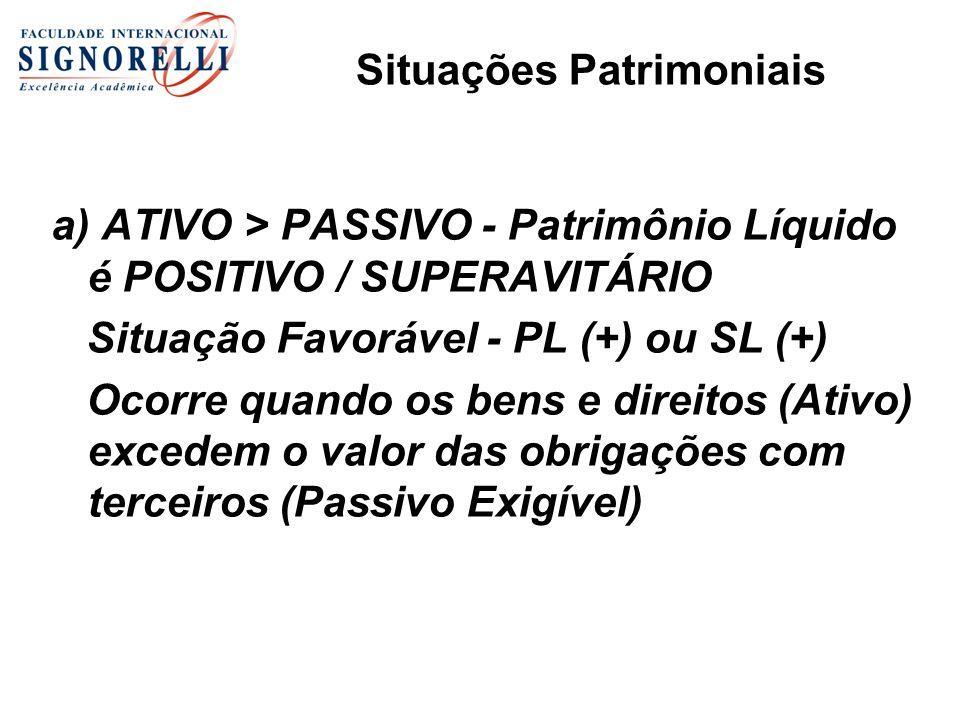 Situações Patrimoniais a) ATIVO > PASSIVO - Patrimônio Líquido é POSITIVO / SUPERAVITÁRIO Situação Favorável - PL (+) ou SL (+) Ocorre quando os bens