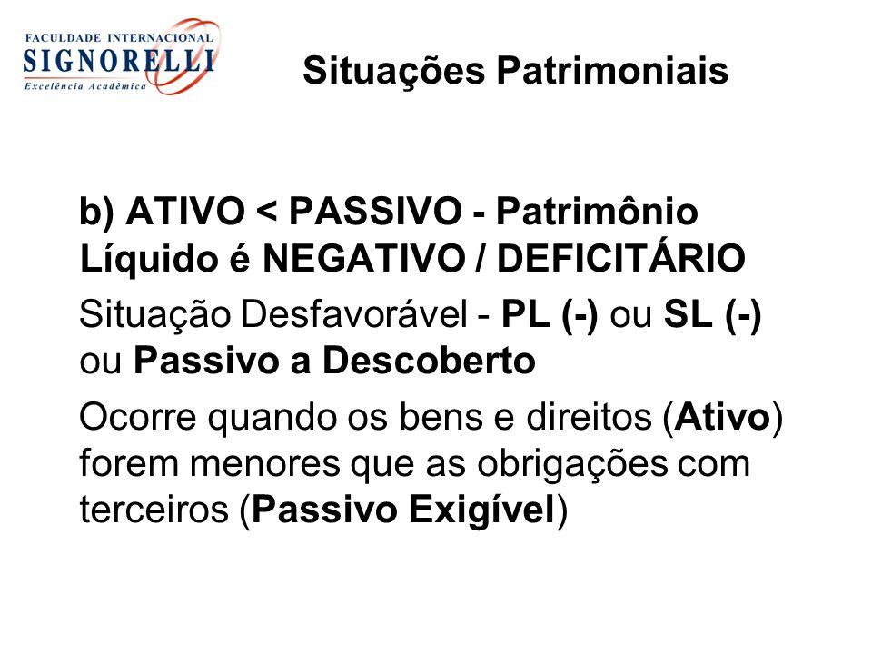 Situações Patrimoniais b) ATIVO < PASSIVO - Patrimônio Líquido é NEGATIVO / DEFICITÁRIO Situação Desfavorável - PL (-) ou SL (-) ou Passivo a Descober
