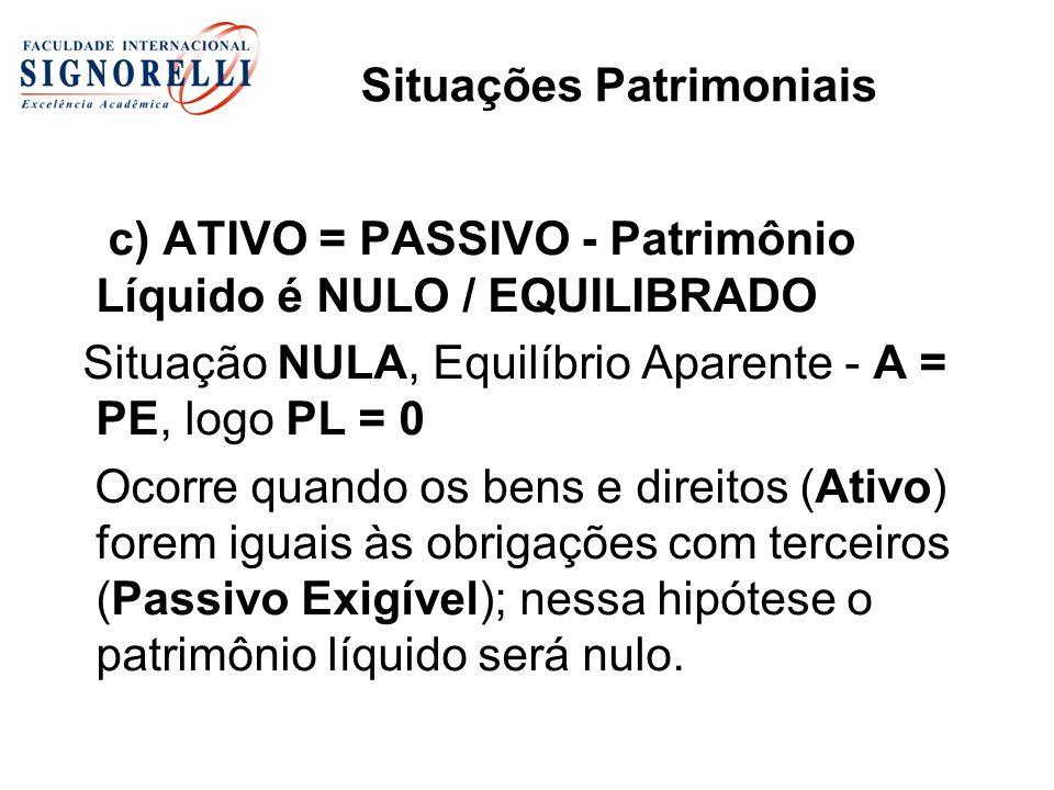 Situações Patrimoniais c) ATIVO = PASSIVO - Patrimônio Líquido é NULO / EQUILIBRADO Situação NULA, Equilíbrio Aparente - A = PE, logo PL = 0 Ocorre qu