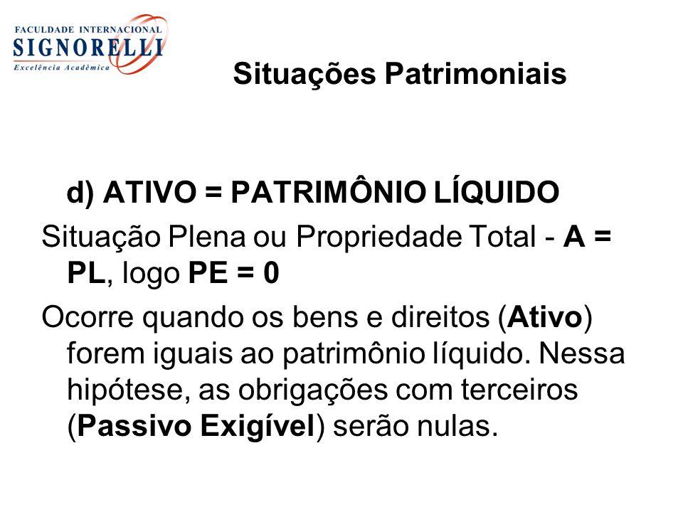 Situações Patrimoniais d) ATIVO = PATRIMÔNIO LÍQUIDO Situação Plena ou Propriedade Total - A = PL, logo PE = 0 Ocorre quando os bens e direitos (Ativo