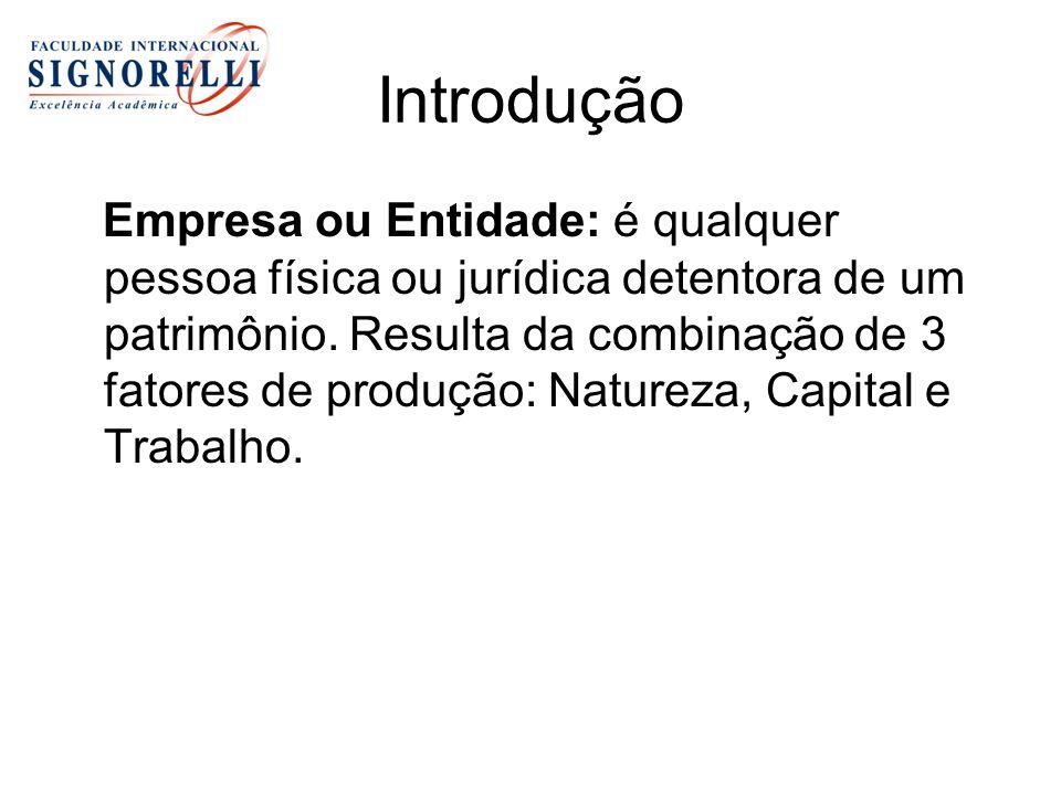 Introdução Empresa ou Entidade: é qualquer pessoa física ou jurídica detentora de um patrimônio. Resulta da combinação de 3 fatores de produção: Natur
