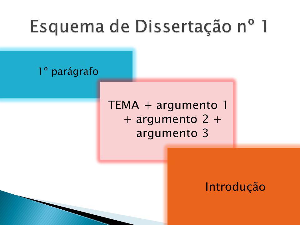 1º parágrafo TEMA + argumento 1 + argumento 2 + argumento 3 Introdução