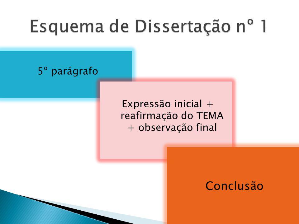 5º parágrafo Expressão inicial + reafirmação do TEMA + observação final Conclusão