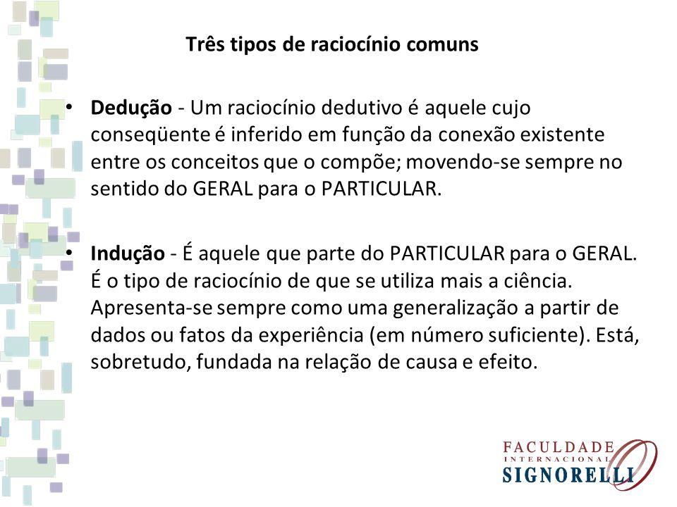 Três tipos de raciocínio comuns Dedução - Um raciocínio dedutivo é aquele cujo conseqüente é inferido em função da conexão existente entre os conceito