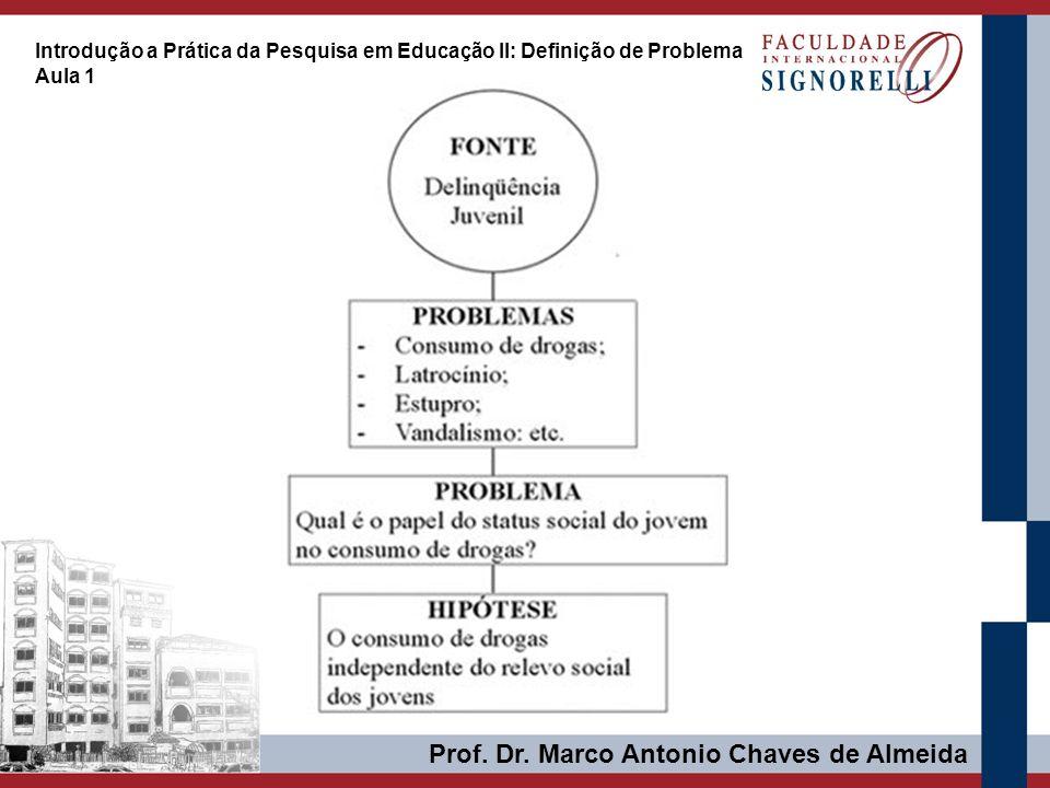 Prof. Dr. Marco Antonio Chaves de Almeida Introdução a Prática da Pesquisa em Educação II: Definição de Problema Aula 1