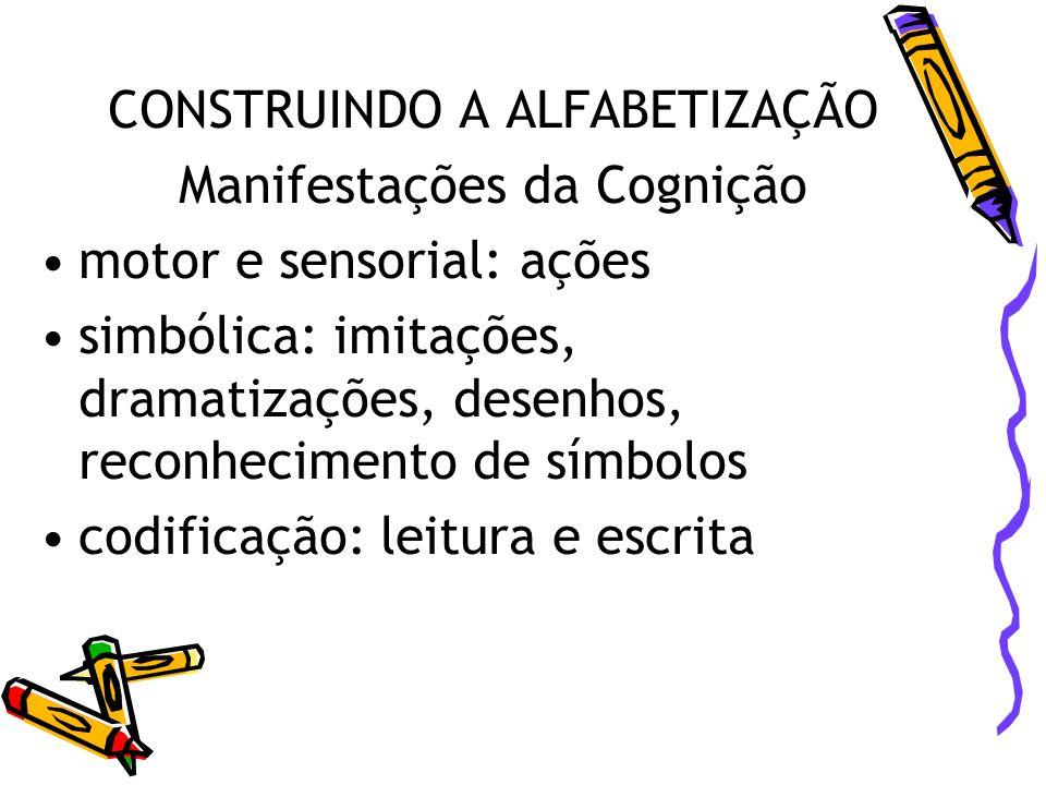 CONSTRUINDO A ALFABETIZAÇÃO Manifestações da Cognição motor e sensorial: ações simbólica: imitações, dramatizações, desenhos, reconhecimento de símbolos codificação: leitura e escrita