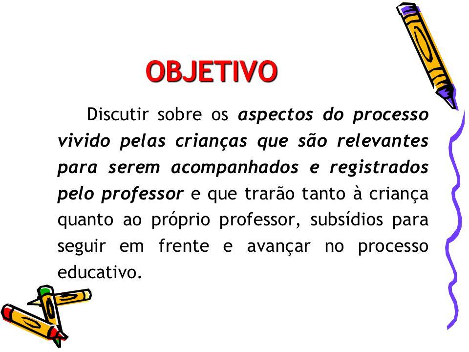 OBJETIVO Discutir sobre os aspectos do processo vivido pelas crianças que são relevantes para serem acompanhados e registrados pelo professor e que tr