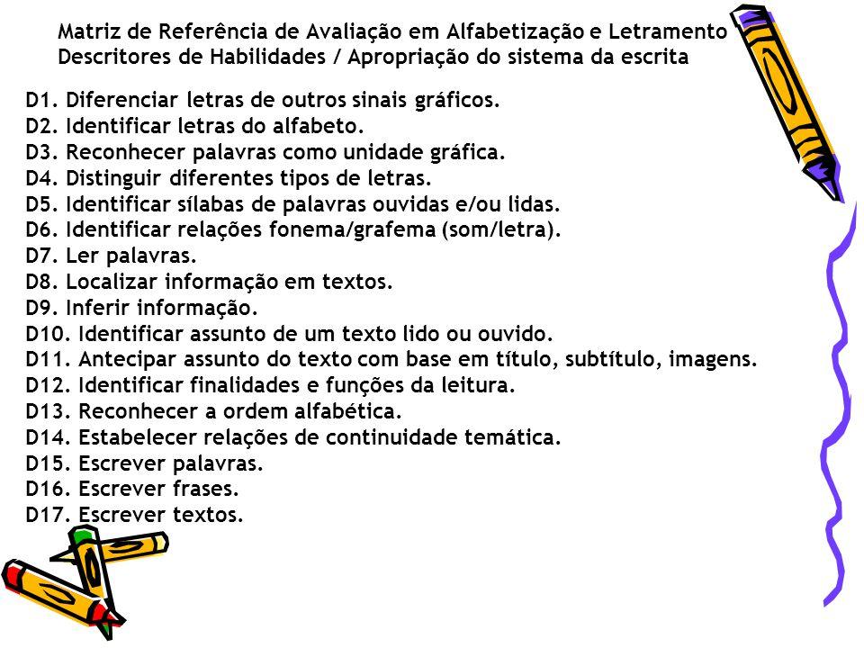 Matriz de Referência de Avaliação em Alfabetização e Letramento Descritores de Habilidades / Apropriação do sistema da escrita D1. Diferenciar letras