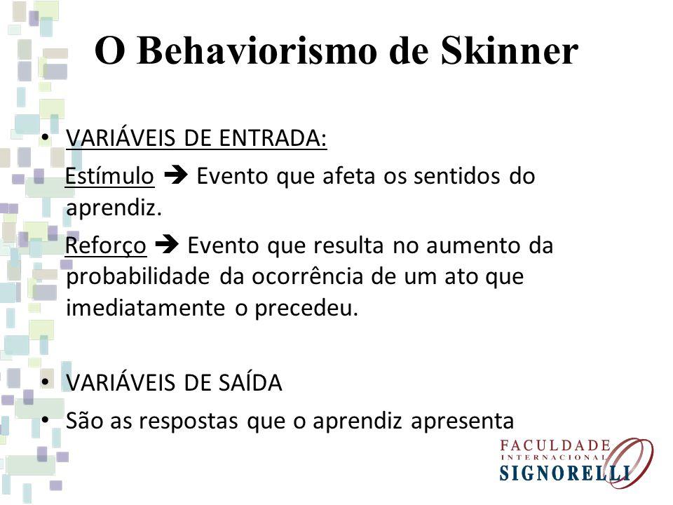 O Behaviorismo de Skinner VARIÁVEIS DE ENTRADA: Estímulo Evento que afeta os sentidos do aprendiz. Reforço Evento que resulta no aumento da probabilid