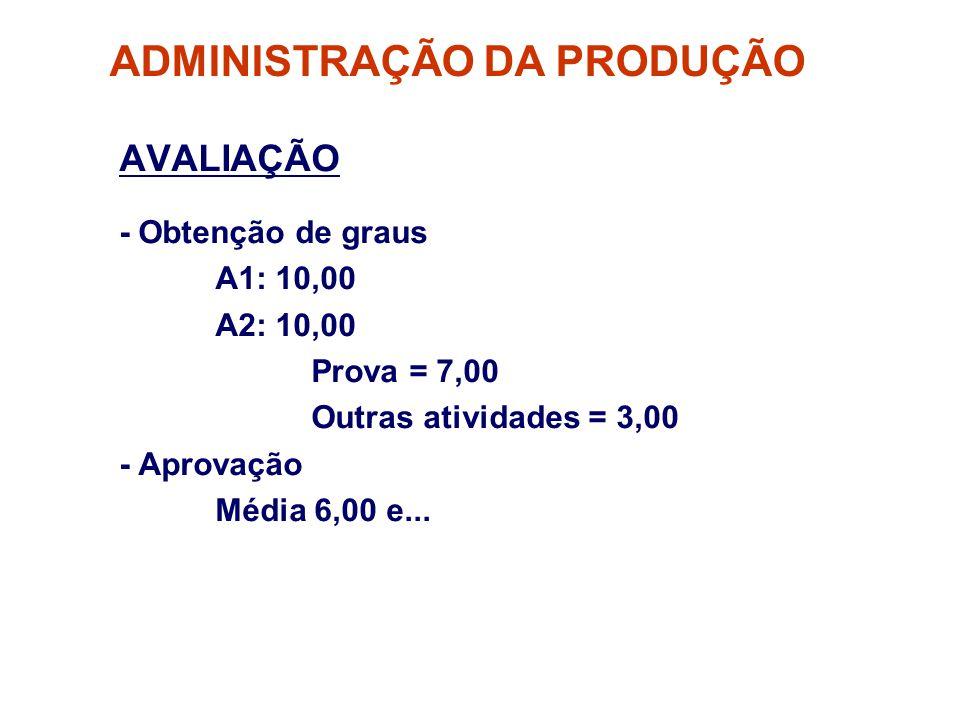 AVALIAÇÃO - Obtenção de graus A1: 10,00 A2: 10,00 Prova = 7,00 Outras atividades = 3,00 - Aprovação Média 6,00 e... ADMINISTRAÇÃO DA PRODUÇÃO