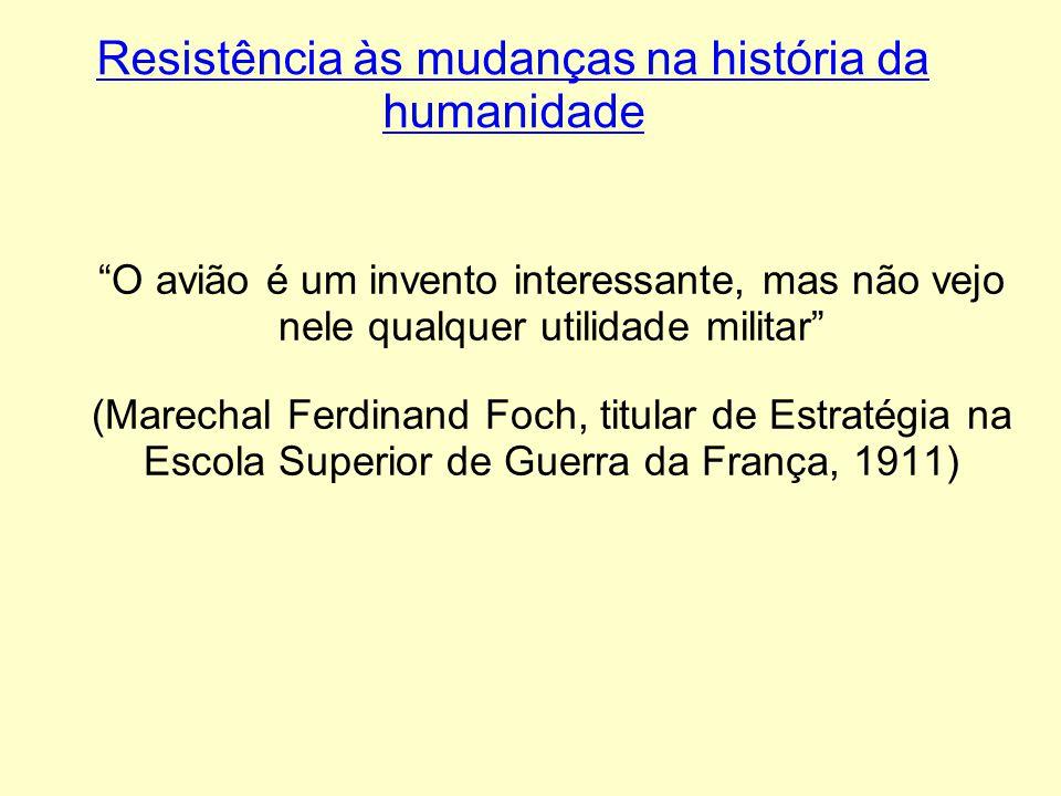 Resistência às mudanças na história da humanidade O avião é um invento interessante, mas não vejo nele qualquer utilidade militar (Marechal Ferdinand