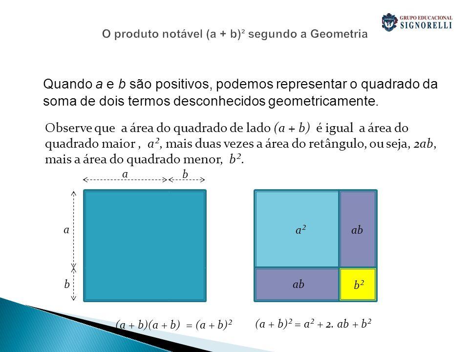 O produto notável (a + b)² segundo a Geometria Quando a e b são positivos, podemos representar o quadrado da soma de dois termos desconhecidos geometr
