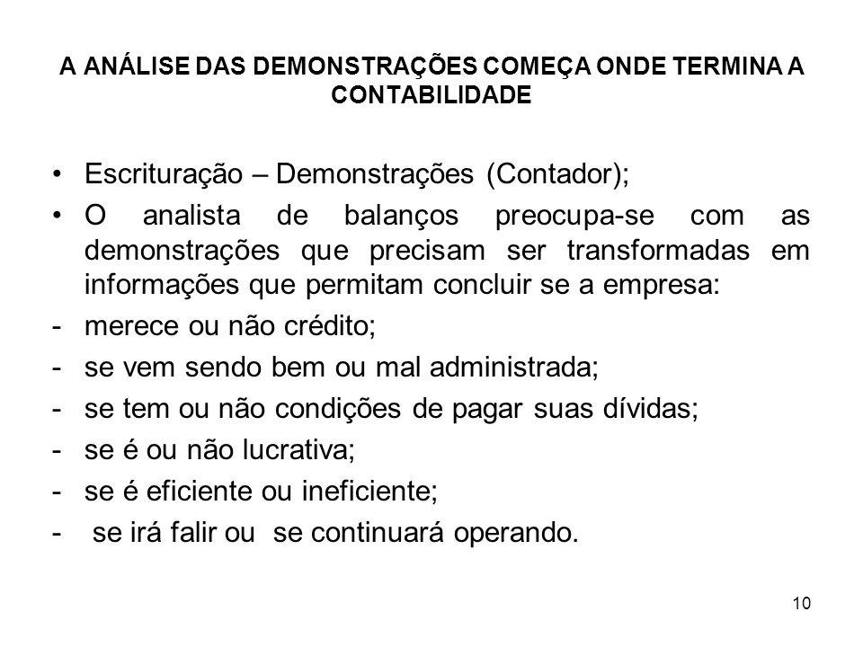 A ANÁLISE DAS DEMONSTRAÇÕES COMEÇA ONDE TERMINA A CONTABILIDADE Escrituração – Demonstrações (Contador); O analista de balanços preocupa-se com as dem