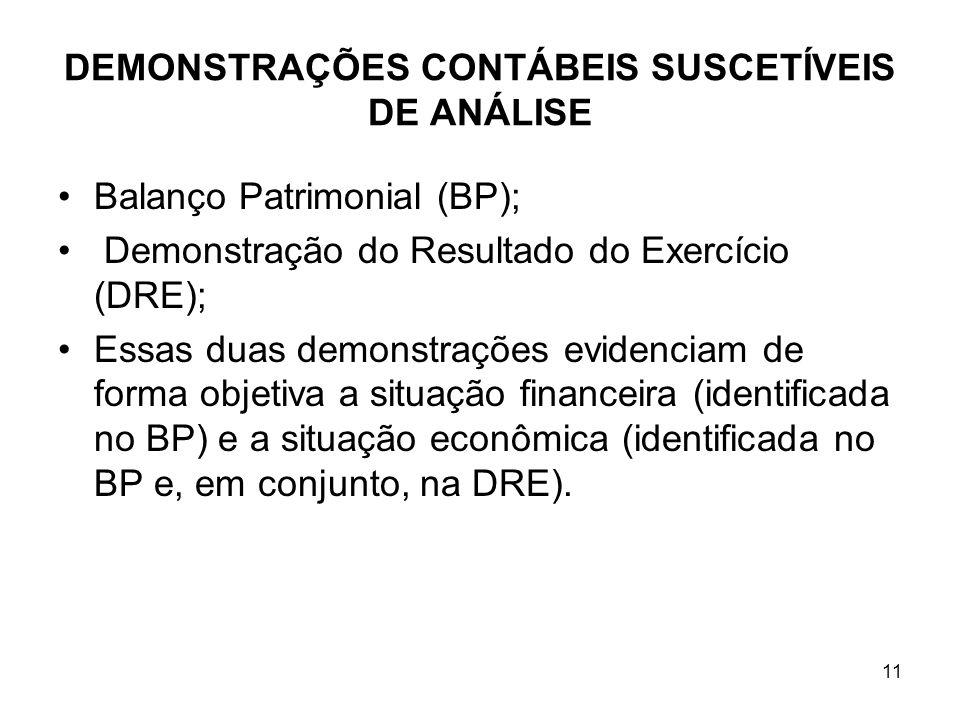 DEMONSTRAÇÕES CONTÁBEIS SUSCETÍVEIS DE ANÁLISE Balanço Patrimonial (BP); Demonstração do Resultado do Exercício (DRE); Essas duas demonstrações eviden