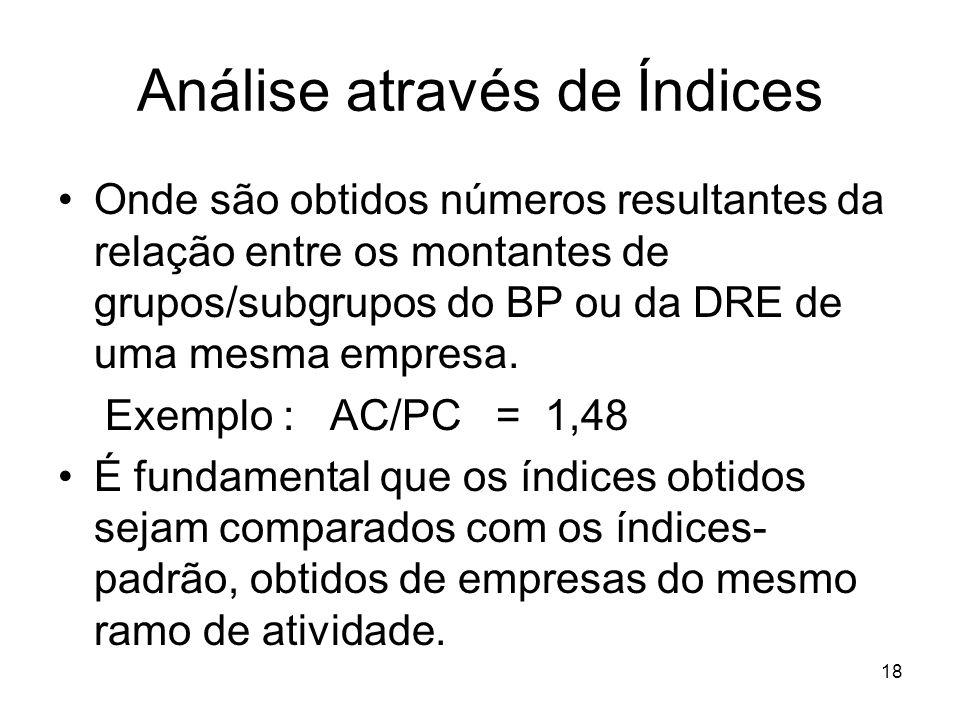 Análise através de Índices Onde são obtidos números resultantes da relação entre os montantes de grupos/subgrupos do BP ou da DRE de uma mesma empresa