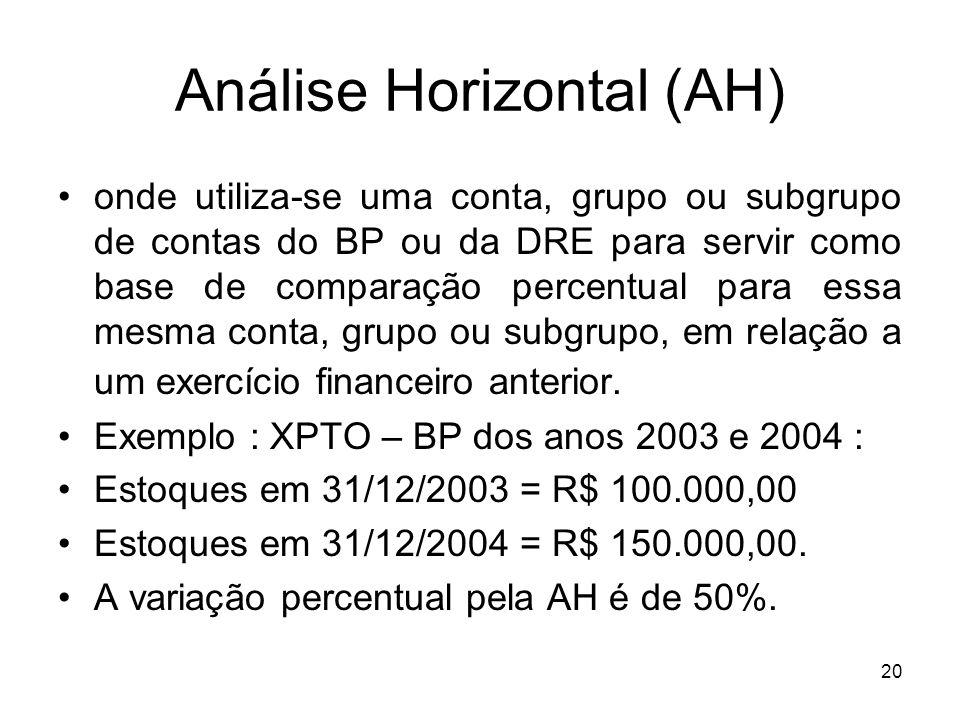 Análise Horizontal (AH) onde utiliza-se uma conta, grupo ou subgrupo de contas do BP ou da DRE para servir como base de comparação percentual para essa mesma conta, grupo ou subgrupo, em relação a um exercício financeiro anterior.