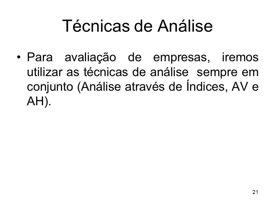 Técnicas de Análise Para avaliação de empresas, iremos utilizar as técnicas de análise sempre em conjunto (Análise através de Índices, AV e AH). 21