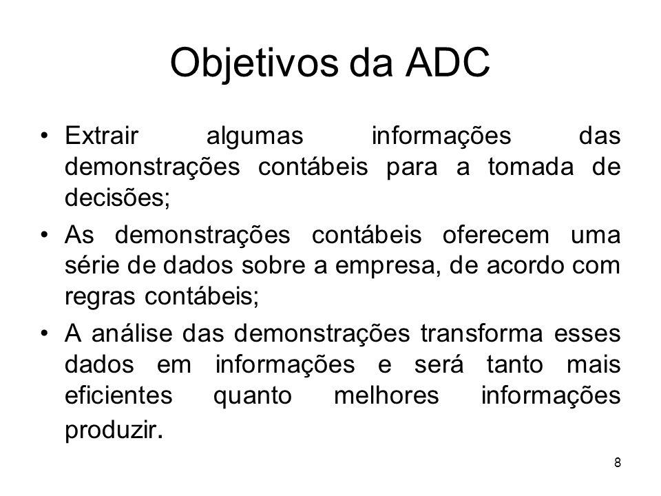 Objetivos da ADC Extrair algumas informações das demonstrações contábeis para a tomada de decisões; As demonstrações contábeis oferecem uma série de d