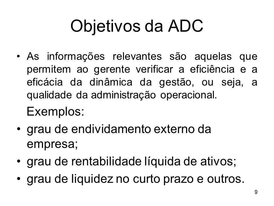 Objetivos da ADC As informações relevantes são aquelas que permitem ao gerente verificar a eficiência e a eficácia da dinâmica da gestão, ou seja, a qualidade da administração operacional.