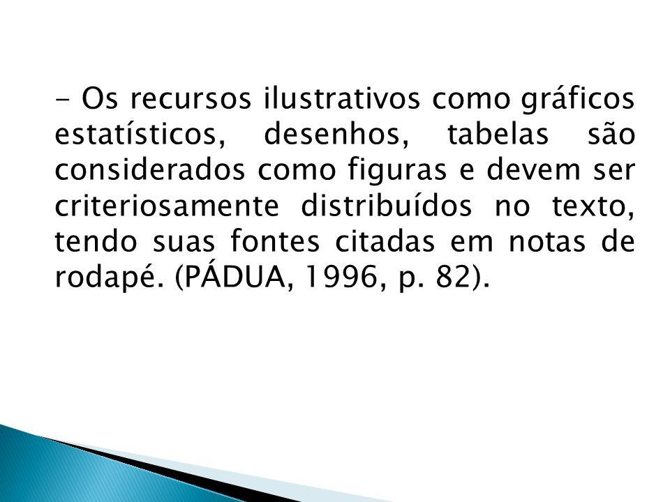- Os recursos ilustrativos como gráficos estatísticos, desenhos, tabelas são considerados como figuras e devem ser criteriosamente distribuídos no tex