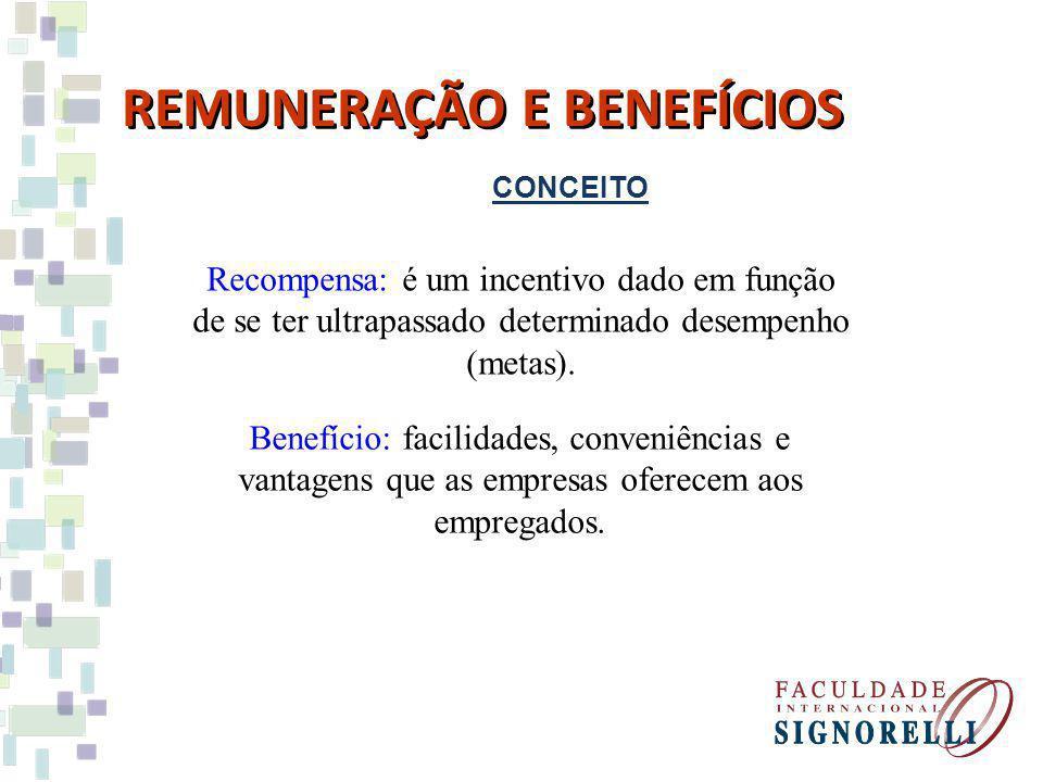 CONCEITO REMUNERAÇÃO E BENEFÍCIOS Recompensa: é um incentivo dado em função de se ter ultrapassado determinado desempenho (metas). Benefício: facilida