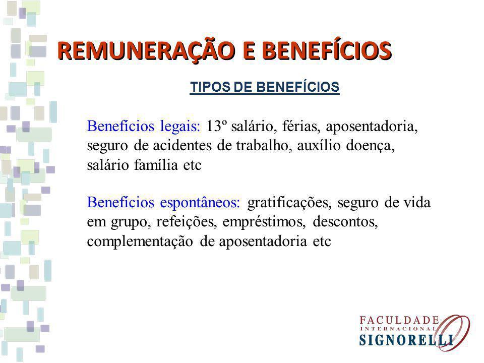 TIPOS DE BENEFÍCIOS REMUNERAÇÃO E BENEFÍCIOS Benefícios legais: 13º salário, férias, aposentadoria, seguro de acidentes de trabalho, auxílio doença, salário família etc Benefícios espontâneos: gratificações, seguro de vida em grupo, refeições, empréstimos, descontos, complementação de aposentadoria etc