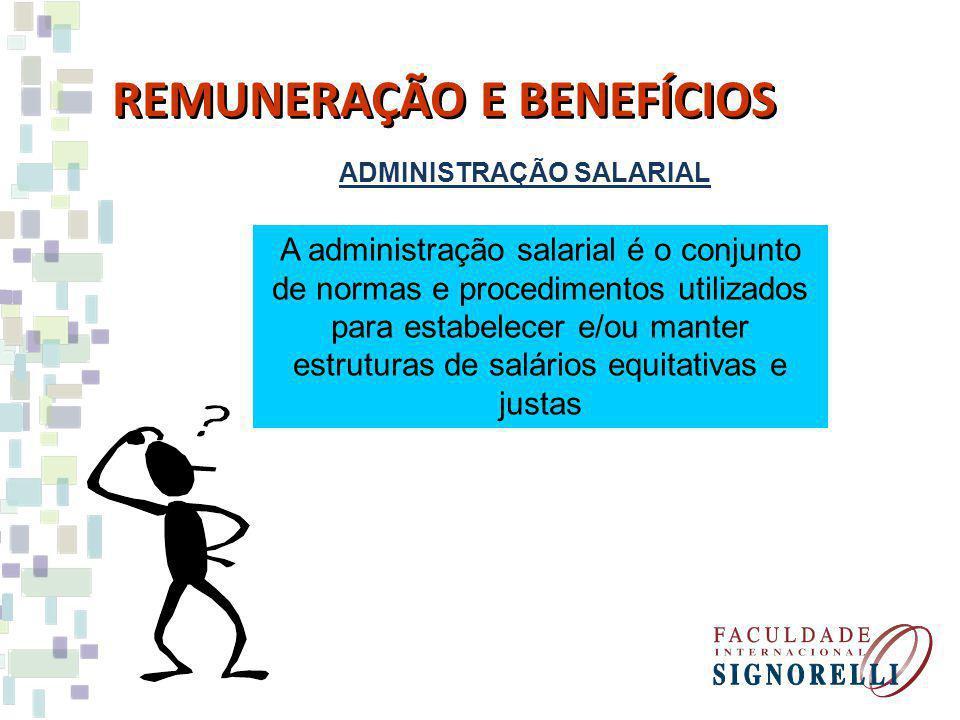 ADMINISTRAÇÃO SALARIAL REMUNERAÇÃO E BENEFÍCIOS A administração salarial é o conjunto de normas e procedimentos utilizados para estabelecer e/ou manter estruturas de salários equitativas e justas