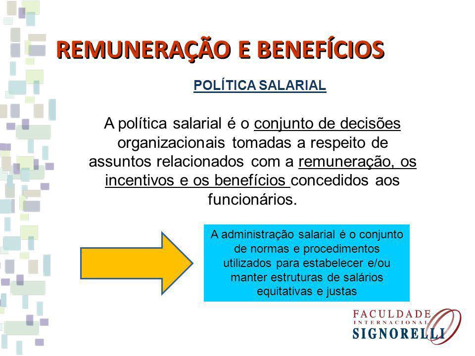 POLÍTICA SALARIAL REMUNERAÇÃO E BENEFÍCIOS A política salarial é o conjunto de decisões organizacionais tomadas a respeito de assuntos relacionados com a remuneração, os incentivos e os benefícios concedidos aos funcionários.