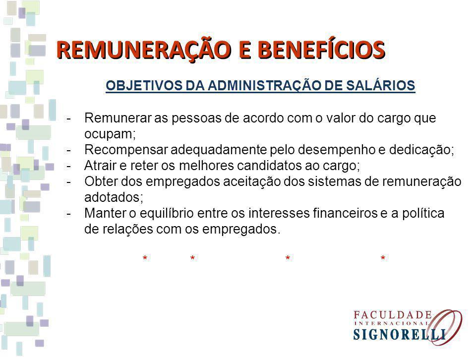 OBJETIVOS DA ADMINISTRAÇÃO DE SALÁRIOS REMUNERAÇÃO E BENEFÍCIOS -Remunerar as pessoas de acordo com o valor do cargo que ocupam; -Recompensar adequada
