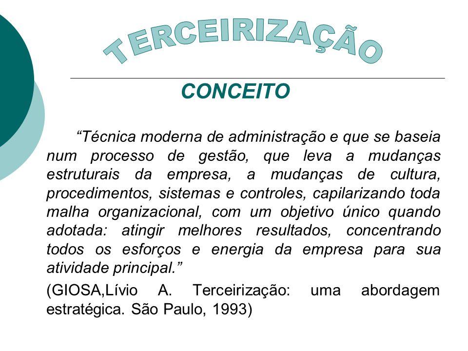 CONCEITO Técnica moderna de administração e que se baseia num processo de gestão, que leva a mudanças estruturais da empresa, a mudanças de cultura, p