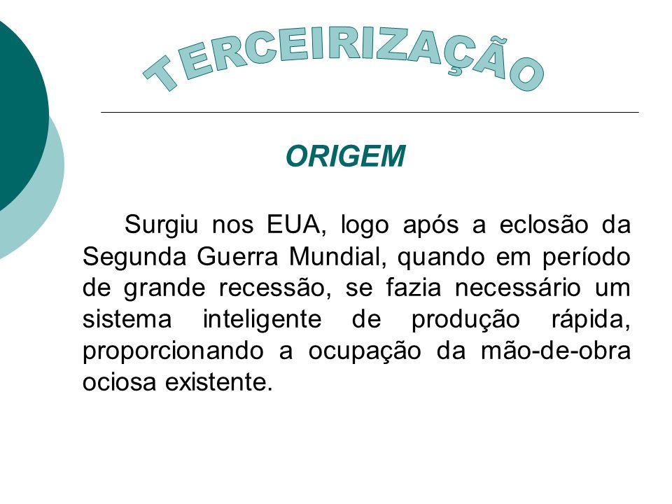 ORIGEM Surgiu nos EUA, logo após a eclosão da Segunda Guerra Mundial, quando em período de grande recessão, se fazia necessário um sistema inteligente