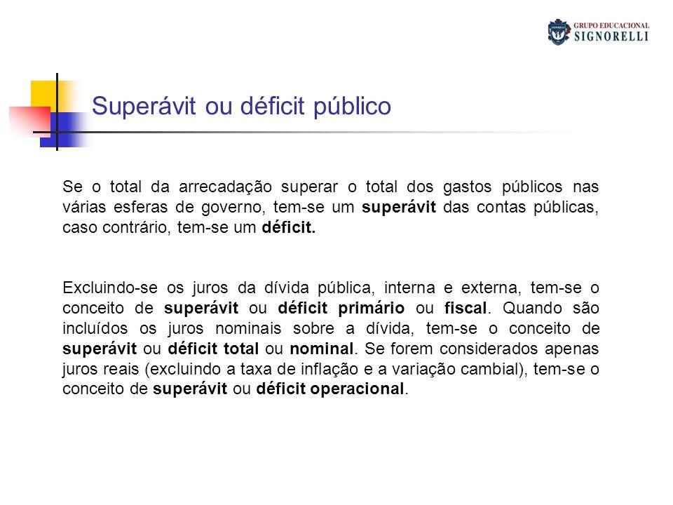 Superávit ou déficit público Se o total da arrecadação superar o total dos gastos públicos nas várias esferas de governo, tem-se um superávit das cont