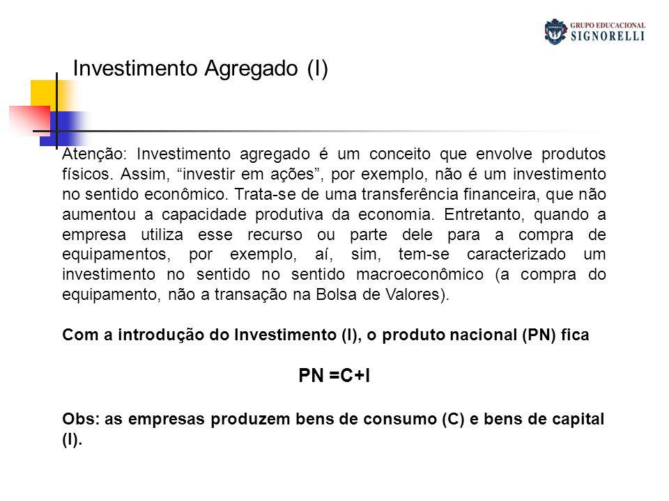 Investimento Agregado (I) Atenção: Investimento agregado é um conceito que envolve produtos físicos. Assim, investir em ações, por exemplo, não é um i