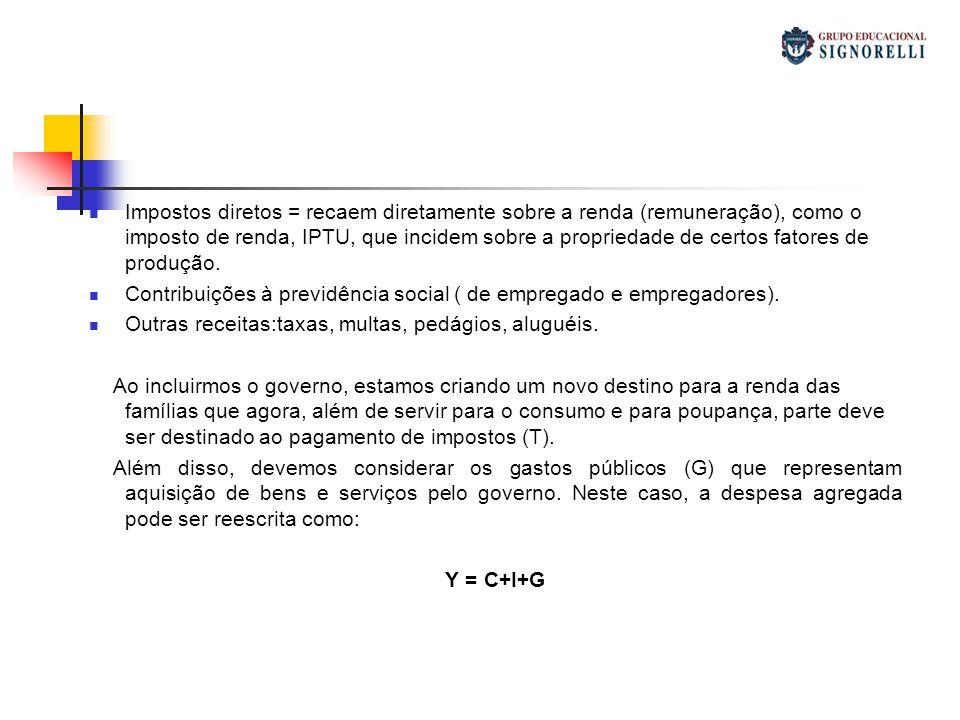 Impostos diretos = recaem diretamente sobre a renda (remuneração), como o imposto de renda, IPTU, que incidem sobre a propriedade de certos fatores de