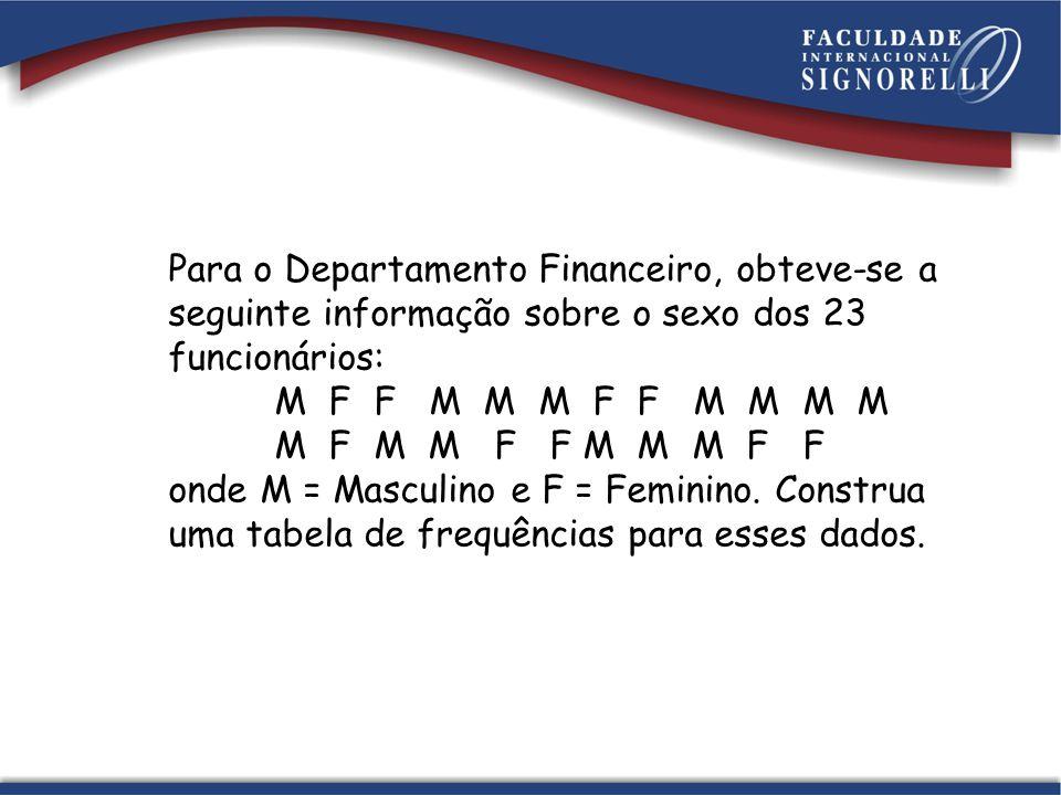 Para o Departamento Financeiro, obteve-se a seguinte informação sobre o sexo dos 23 funcionários: M F F M M M F F M M M M M F M M F F M M M F F onde M = Masculino e F = Feminino.