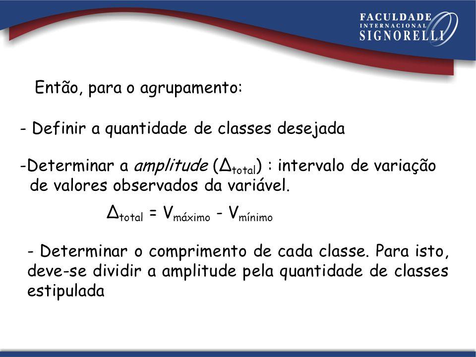Então, para o agrupamento: - Definir a quantidade de classes desejada -Determinar a amplitude (Δ total ) : intervalo de variação de valores observados