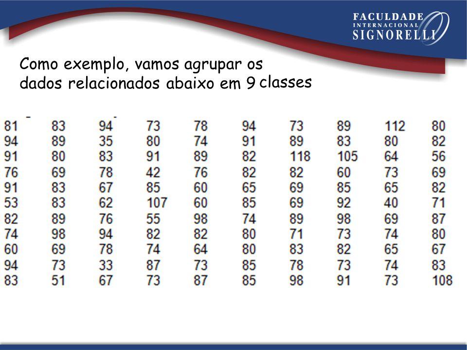 Como exemplo, vamos agrupar os dados relacionados abaixo em 9 classes