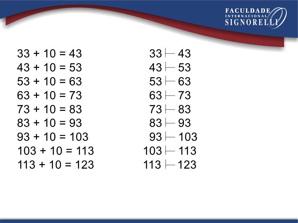 33 + 10 = 43 43 + 10 = 53 53 + 10 = 63 63 + 10 = 73 73 + 10 = 83 83 + 10 = 93 93 + 10 = 103 103 + 10 = 113 113 + 10 = 123 33 43 43 53 53 63 63 73 73 83 83 93 93 103 103 113 113 123