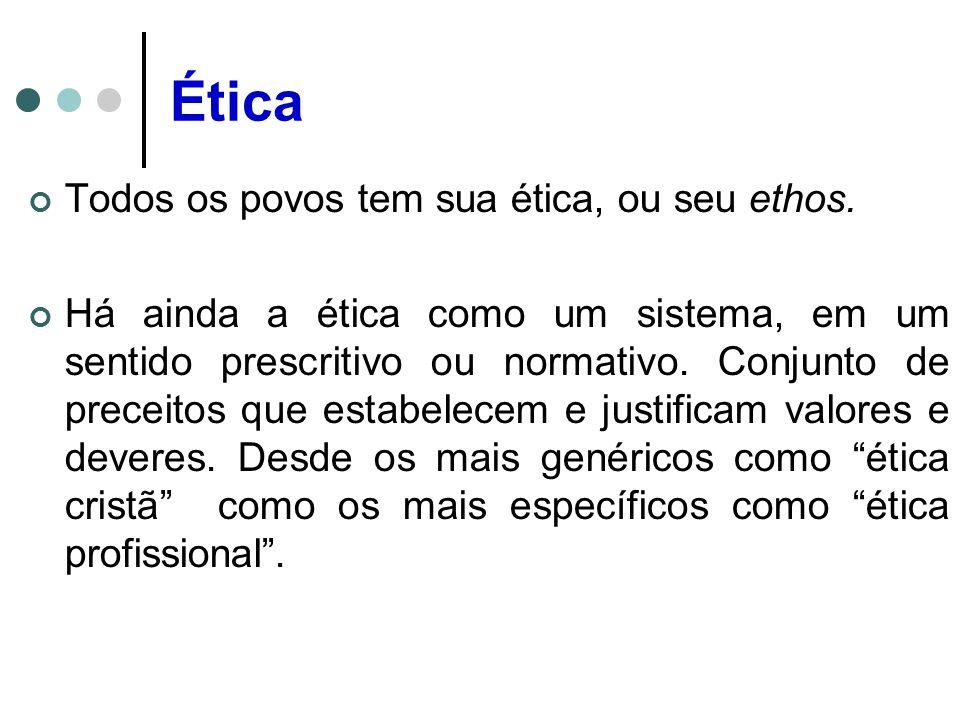 Ética Todos os povos tem sua ética, ou seu ethos.