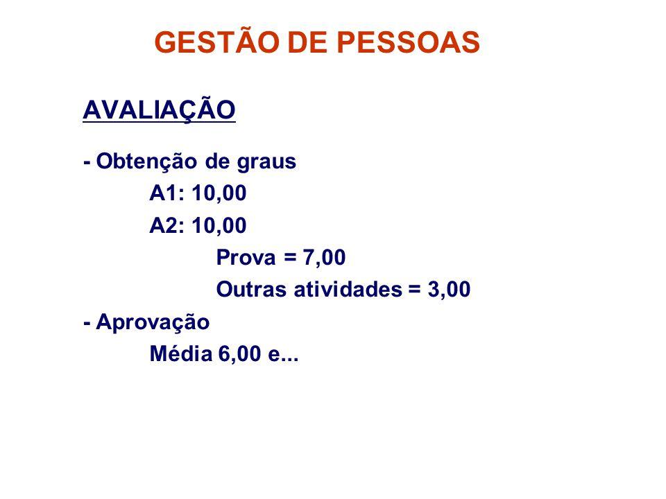 AVALIAÇÃO - Obtenção de graus A1: 10,00 A2: 10,00 Prova = 7,00 Outras atividades = 3,00 - Aprovação Média 6,00 e... GESTÃO DE PESSOAS