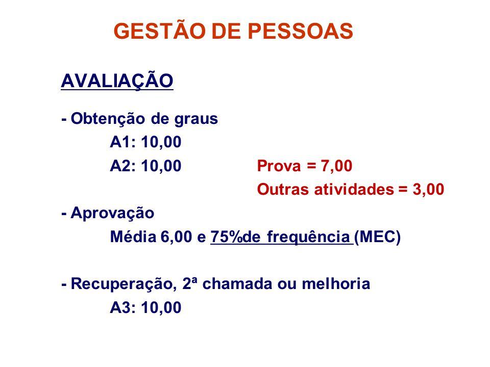 AVALIAÇÃO - Obtenção de graus A1: 10,00 A2: 10,00Prova = 7,00 Outras atividades = 3,00 - Aprovação Média 6,00 e 75%de frequência (MEC) - Recuperação,