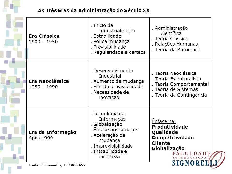 As Três Eras da Administração do Século XX Era Clássica 1900 – 1950.