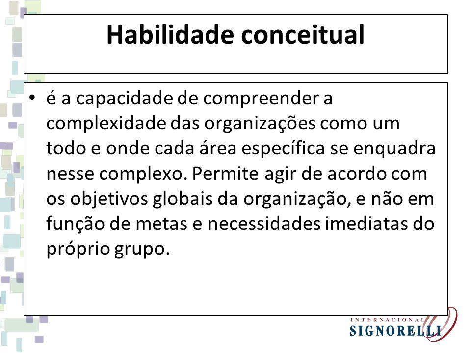 Habilidade conceitual é a capacidade de compreender a complexidade das organizações como um todo e onde cada área específica se enquadra nesse complexo.