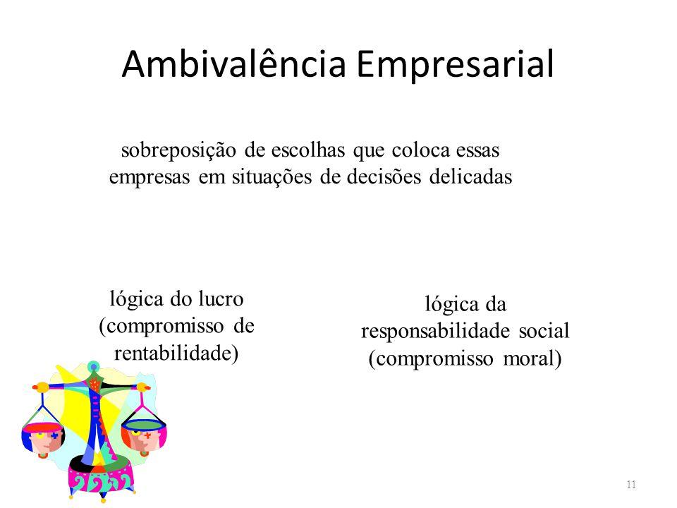 Ambivalência Empresarial 11 sobreposição de escolhas que coloca essas empresas em situações de decisões delicadas lógica do lucro (compromisso de rent
