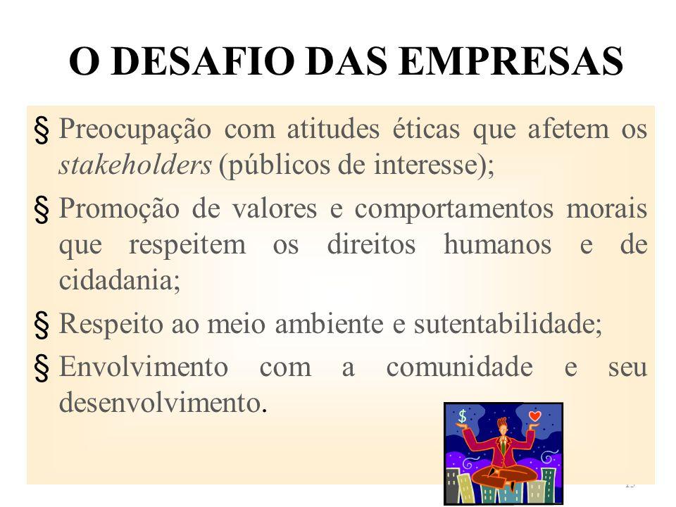 13 §Preocupação com atitudes éticas que afetem os stakeholders (públicos de interesse); §Promoção de valores e comportamentos morais que respeitem os