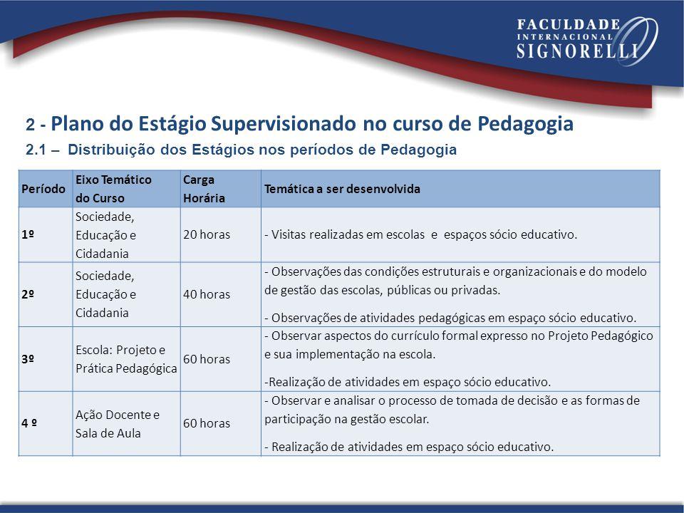 2 - Plano do Estágio Supervisionado no curso de Pedagogia 2.1 – Distribuição dos Estágios nos períodos de Pedagogia Período Eixo Temático do Curso Car
